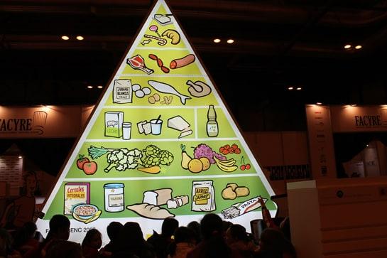 Los niños, ante los alimentos de la pirámide de la dieta mediterránea